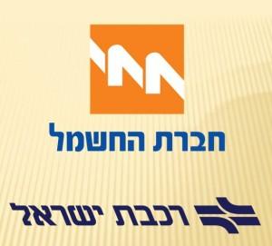 חברת החשמל ורכבת ישראל. בין החברות המפסידות ביותר